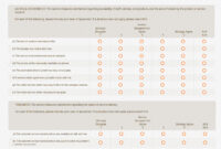Customer Satisfaction Survey Templates & Questions – Sogosurvey for Customer Satisfaction Report Template