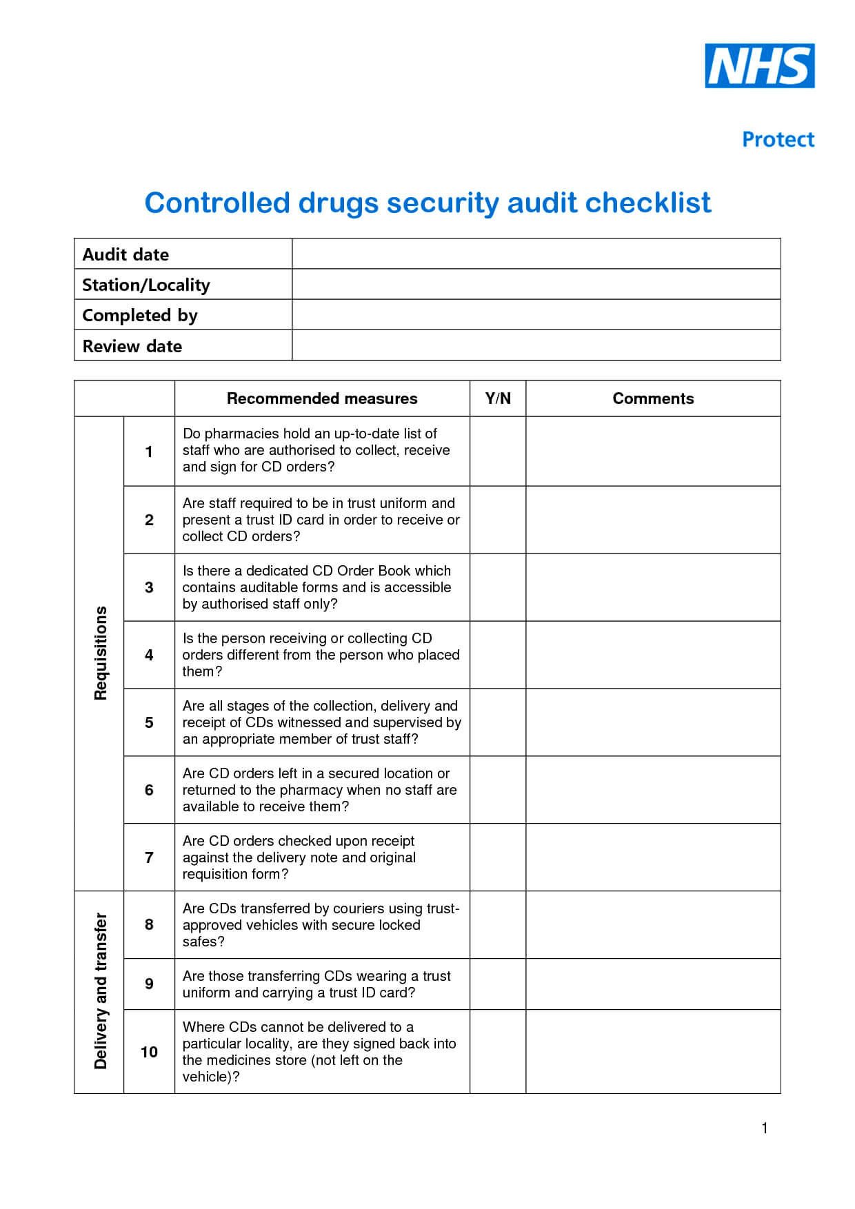 Cyber Security Incident Report Template And It Security throughout Security Audit Report Template