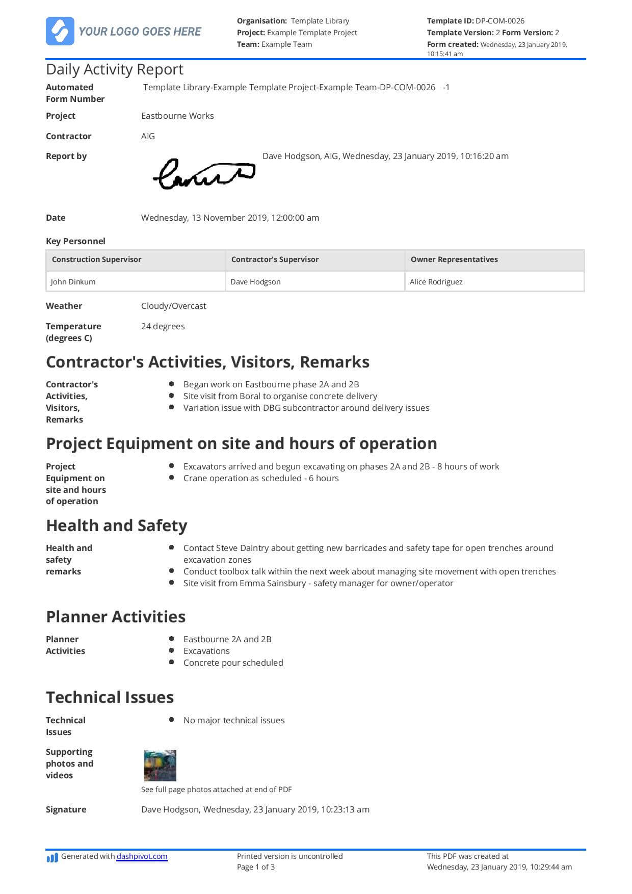 Daily Activity Report Template [Free And Better Than Excel throughout Daily Reports Construction Templates