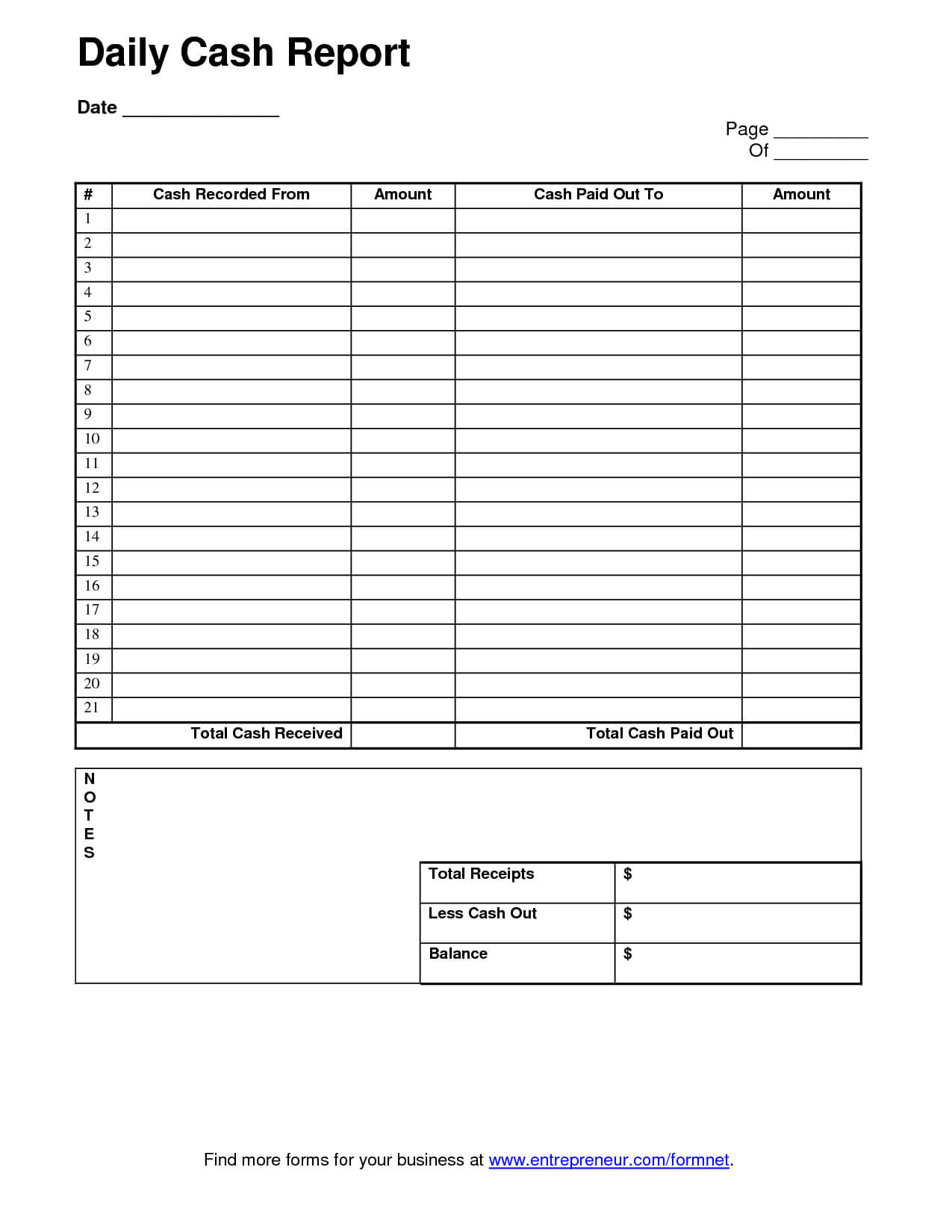 Daily Cash Sheet Template | Daily Report Template Regarding Daily Report Sheet Template
