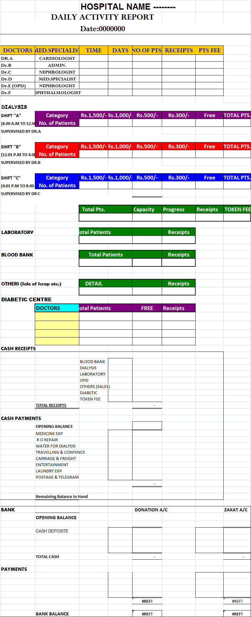 Daily Hospital Report Template – Free Report Templates For Free Daily Sales Report Excel Template