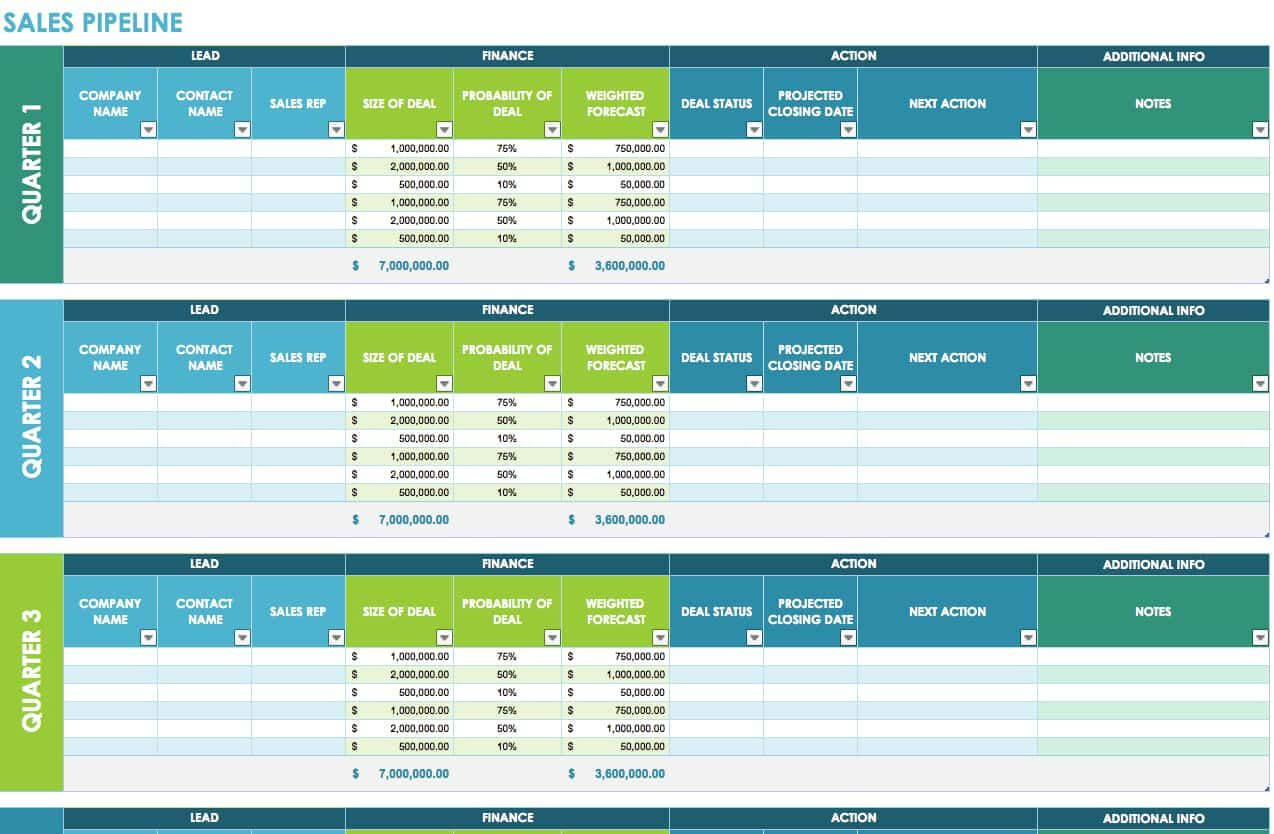 Daily Sales Call Report Template Free Download And Format Of Within Free Daily Sales Report Excel Template