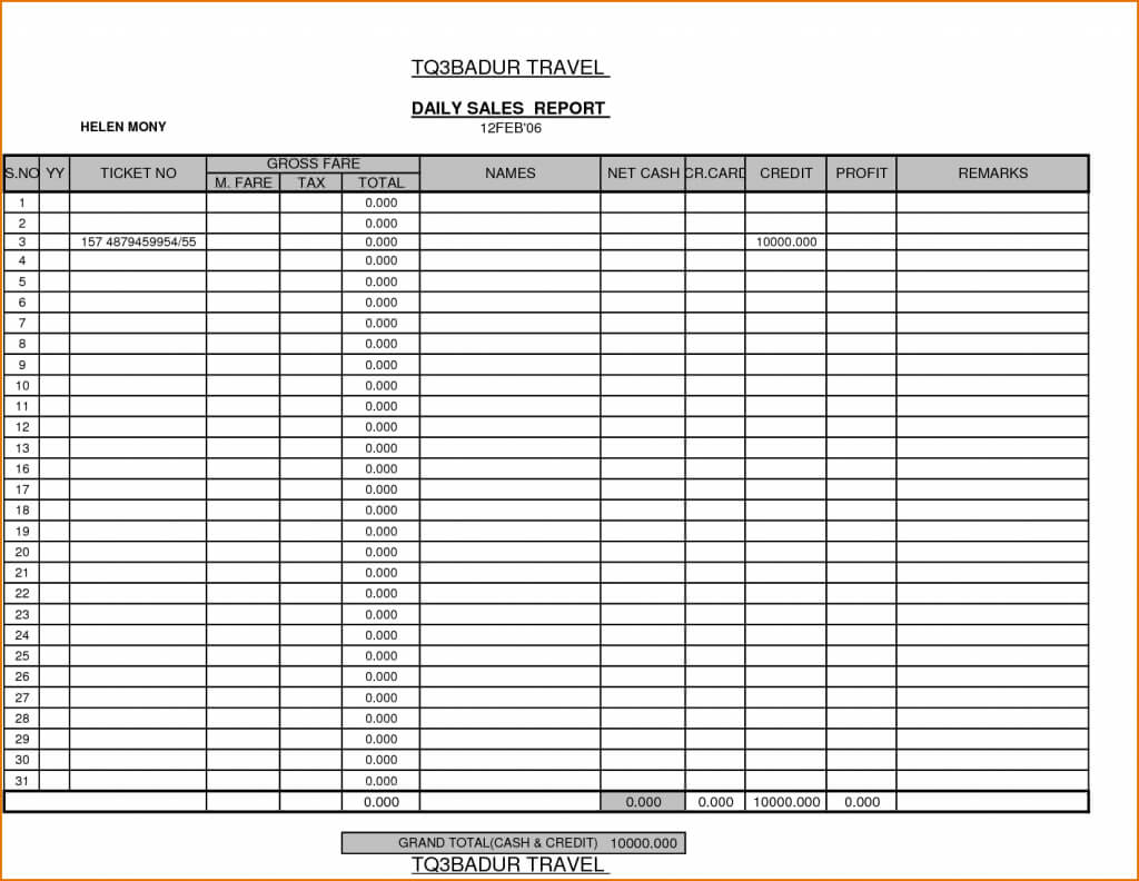 Daily Sales Report Template Excel Free – Atlantaauctionco Throughout Free Daily Sales Report Excel Template