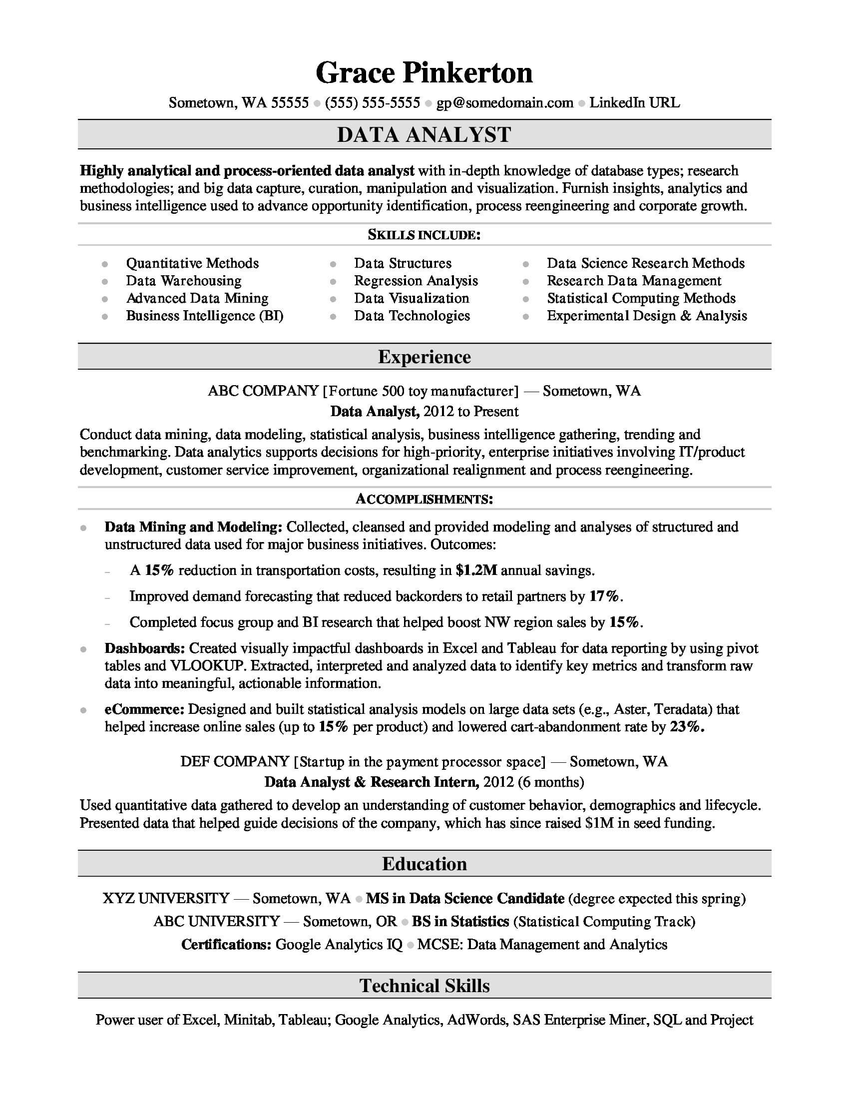Data Analyst Resume Sample | Monster pertaining to Analytical Report Template