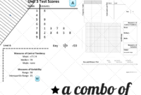 Data Displays Combo: Box-And-Whisker Plots, Histograms, Stem inside Blank Stem And Leaf Plot Template