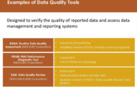 Data Quality Assurance – Ppt Download for Data Quality Assessment Report Template