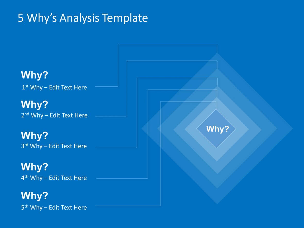 Detailed 5 Why Analysis Powerpoint | Root Cause Analysis intended for Root Cause Analysis Template Powerpoint