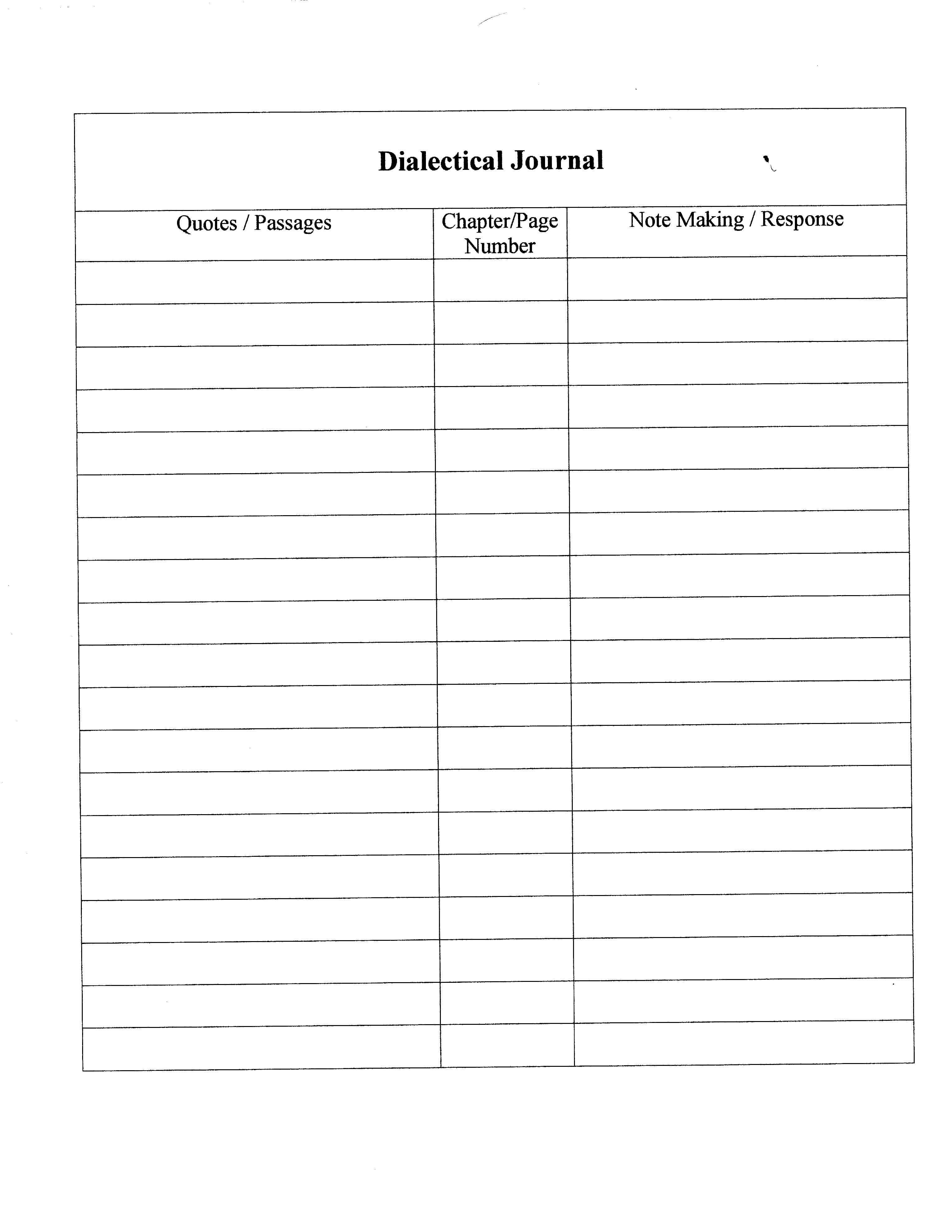 Dialectical Journals And Reading | Reading Workshop, Writing throughout Double Entry Journal Template For Word