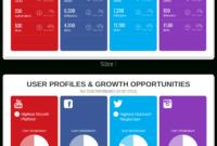 Digital Marketing Report Template regarding Business Quarterly Report Template