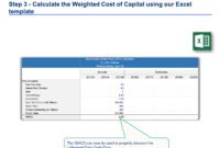 Discounted Cash Flow Analysis Example | Dcf Model Template intended for Stock Analysis Report Template