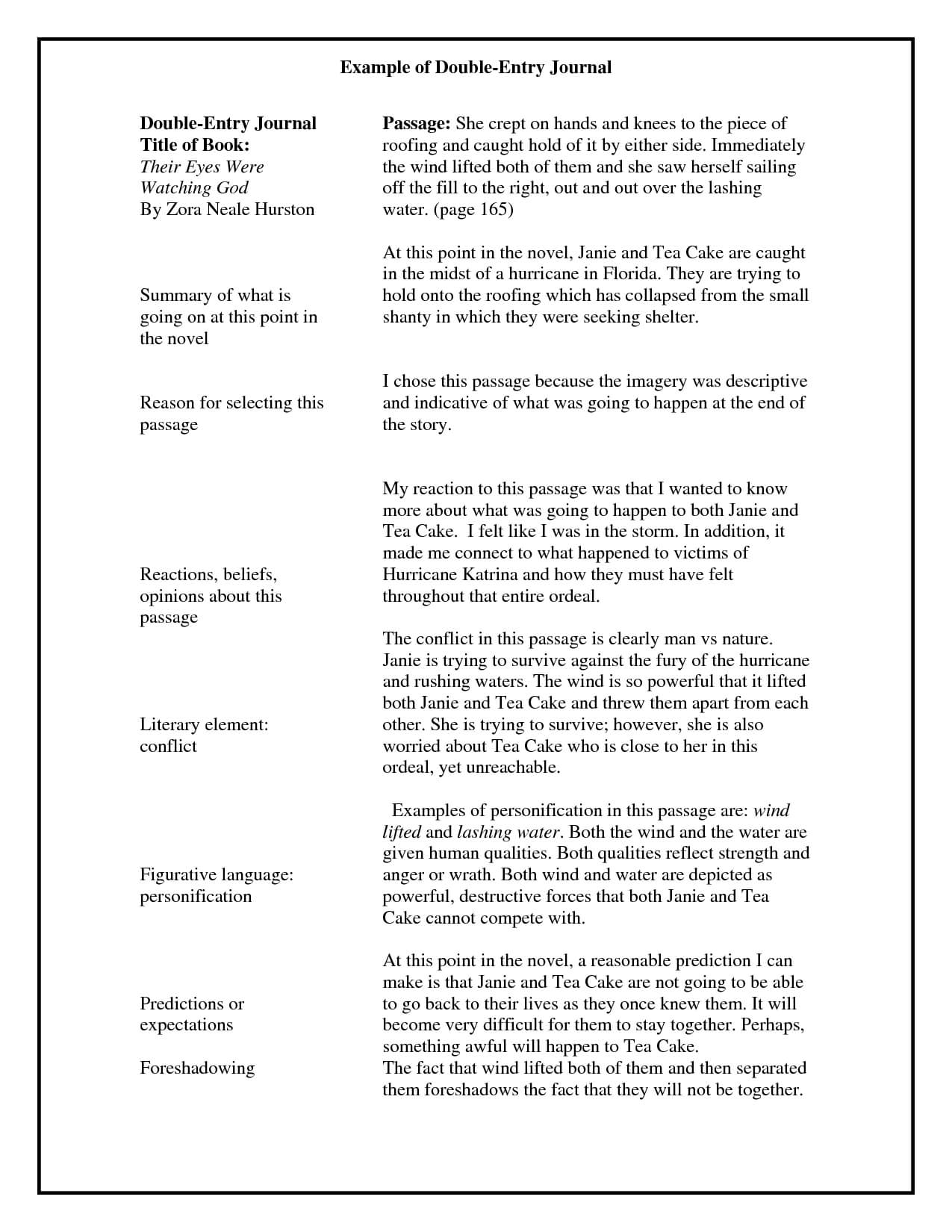 Double Entry Journals Examples - Google Search | Reading pertaining to Double Entry Journal Template For Word