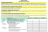 Download Customer Needs Analysis Style 10 Template For Free for Credit Analysis Report Template
