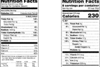 Download Guide To Nutrition Labeling And Education Act Nlea throughout Nutrition Label Template Word