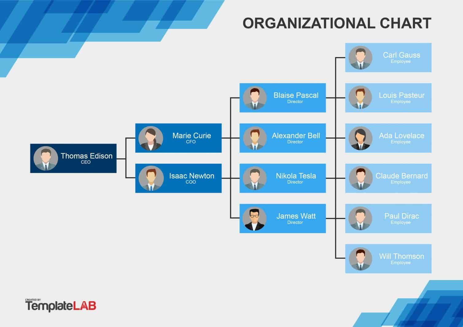 Download Org Chart Template Word 11 | Organizational Chart With Microsoft Powerpoint Org Chart Template