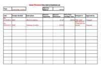 Download Petty Cash Log Style 638 Template For Free At with Petty Cash Expense Report Template