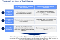 Due Diligence Report | Commercial, Diligence, Templates regarding Mckinsey Consulting Report Template
