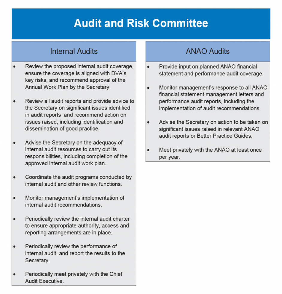 Editable Implementation Of Audit Recommendations Australian with Implementation Report Template