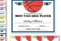 Editable Pdf Sports Team Basketball Certificate Award inside Basketball Certificate Template