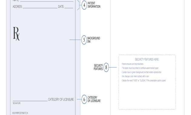 Editable Prescription Template - Fill Online, Printable throughout Blank Prescription Pad Template