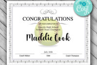 Editable Softball Certificate Template – Printable Certificate Template –  Softball Certificate Template Personalized Diploma Certificate inside Softball Certificate Templates