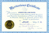 Employee Award Certificate Templates Free Template Service Pertaining To Free Funny Award Certificate Templates For Word
