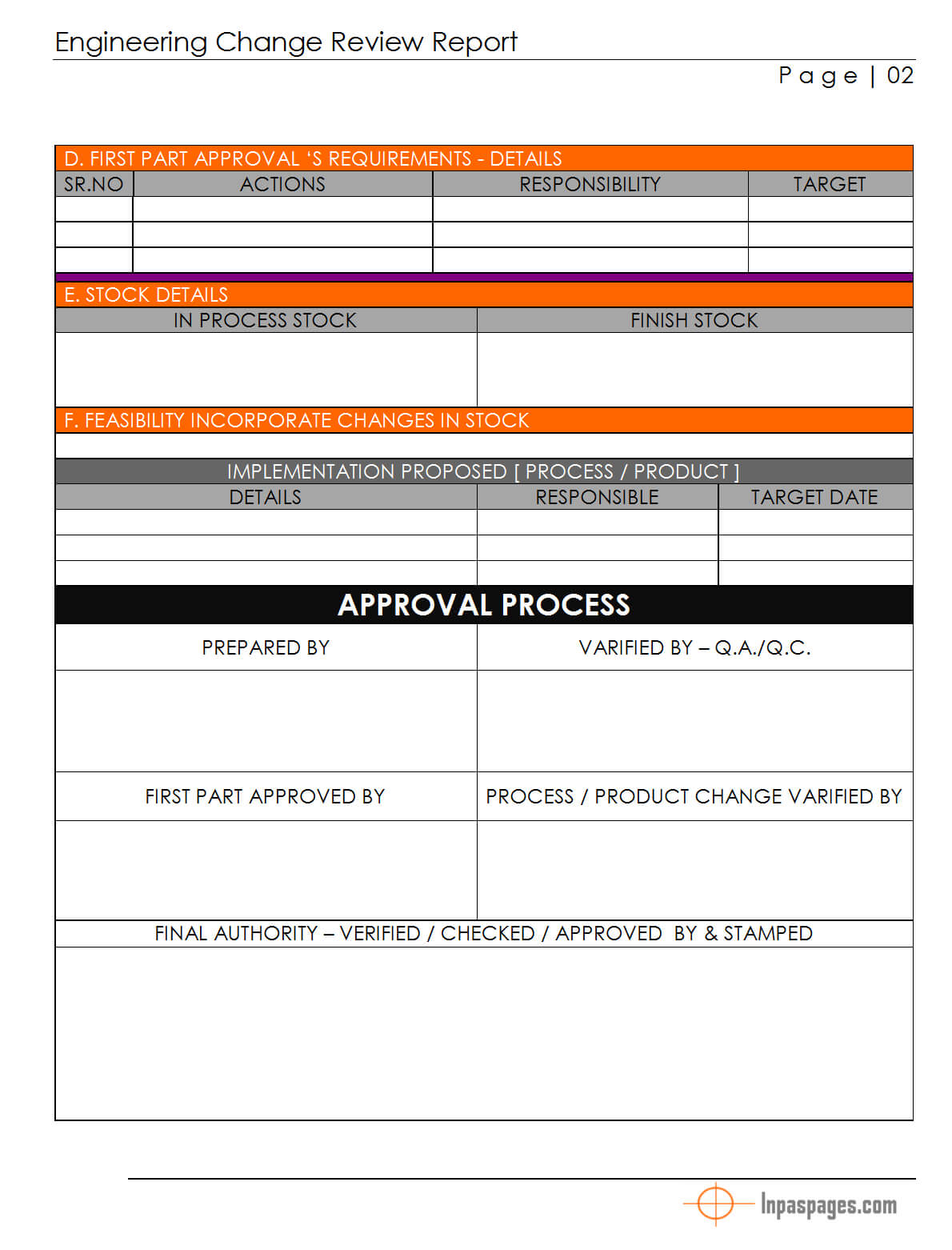 Engineering Charge Review Report – Within Service Review Report Template