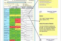 Enterprise Risk Management Report Template for Enterprise Risk Management Report Template