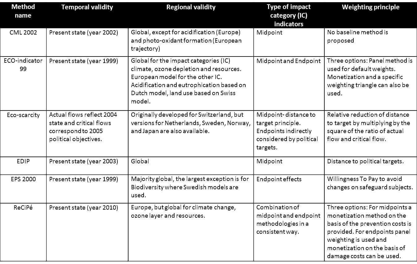 Environmental Impact Report Template - Atlantaauctionco within Environmental Impact Report Template