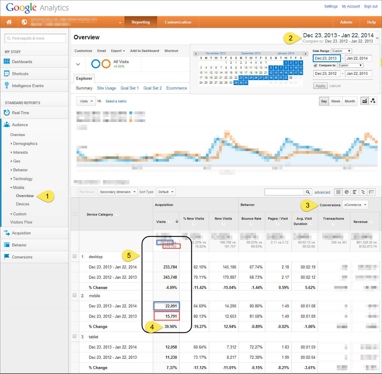 Essential Analytics Reports For Ux Strategists inside Ux Report Template