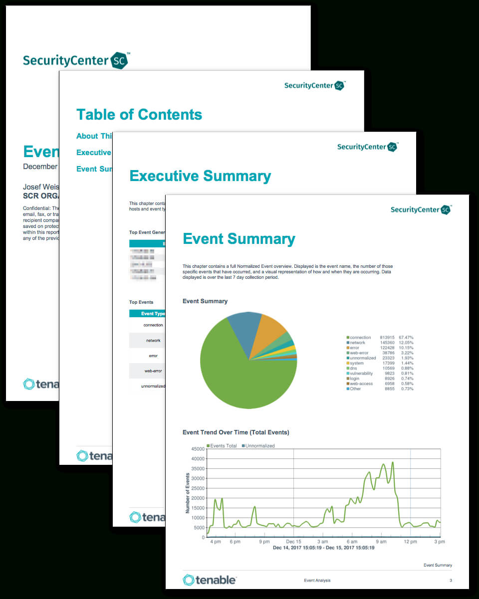 Event Analysis Report – Sc Report Template | Tenable® In Network Analysis Report Template
