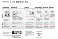 Example Ux Docs And Deliverables – Uxm within Ux Report Template