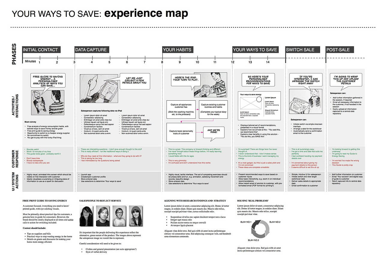 Example Ux Docs And Deliverables - Uxm within Ux Report Template