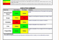Executive Summary Report Sample | Dailovour in Executive Summary Report Template