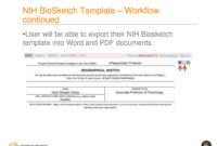 Faculty Activity Information Reporting System – Ppt Download within Nih Biosketch Template Word