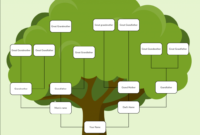 Family Tree Templates To Create Family Tree Charts Online intended for Fill In The Blank Family Tree Template