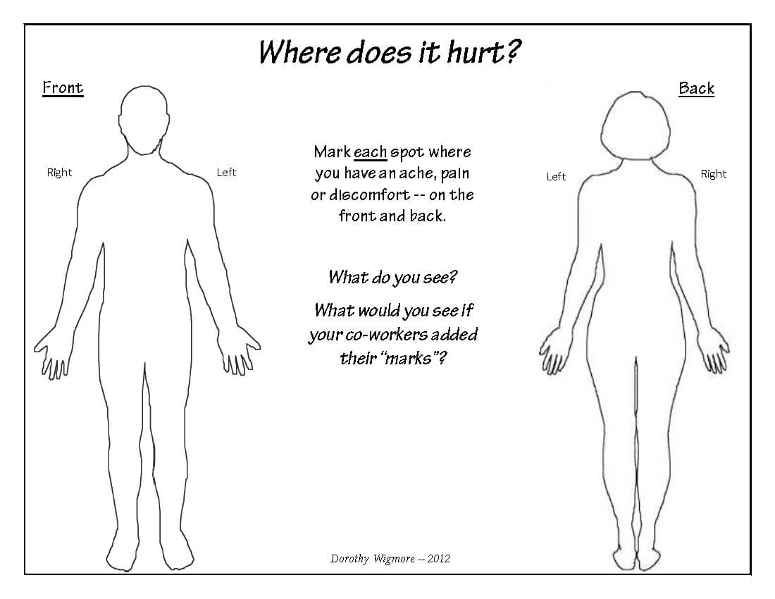 Female Body Diagram For Pain - Schematics Online with regard to Blank Body Map Template