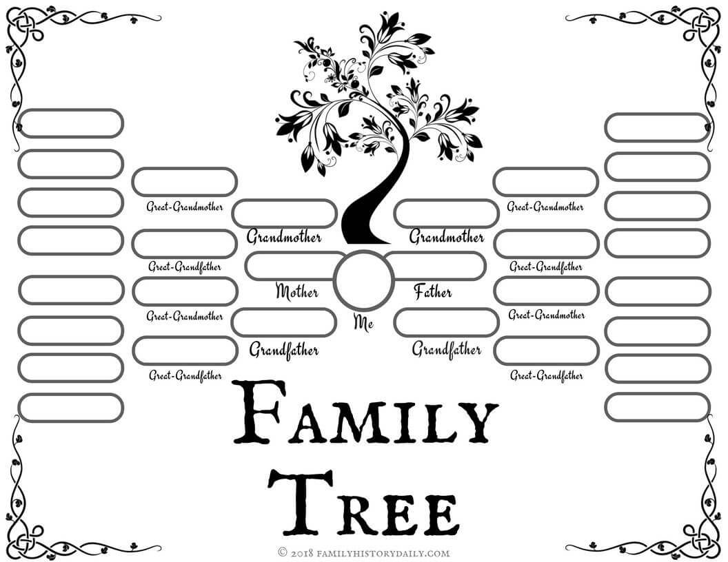 Fill In The Blank Family Tree Template – Atlantaauctionco Throughout Fill In The Blank Family Tree Template