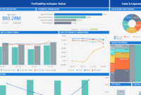 Financial Dashboard Examples | Sisense regarding Financial Reporting Dashboard Template