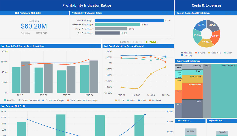Financial Dashboard Examples   Sisense regarding Financial Reporting Dashboard Template