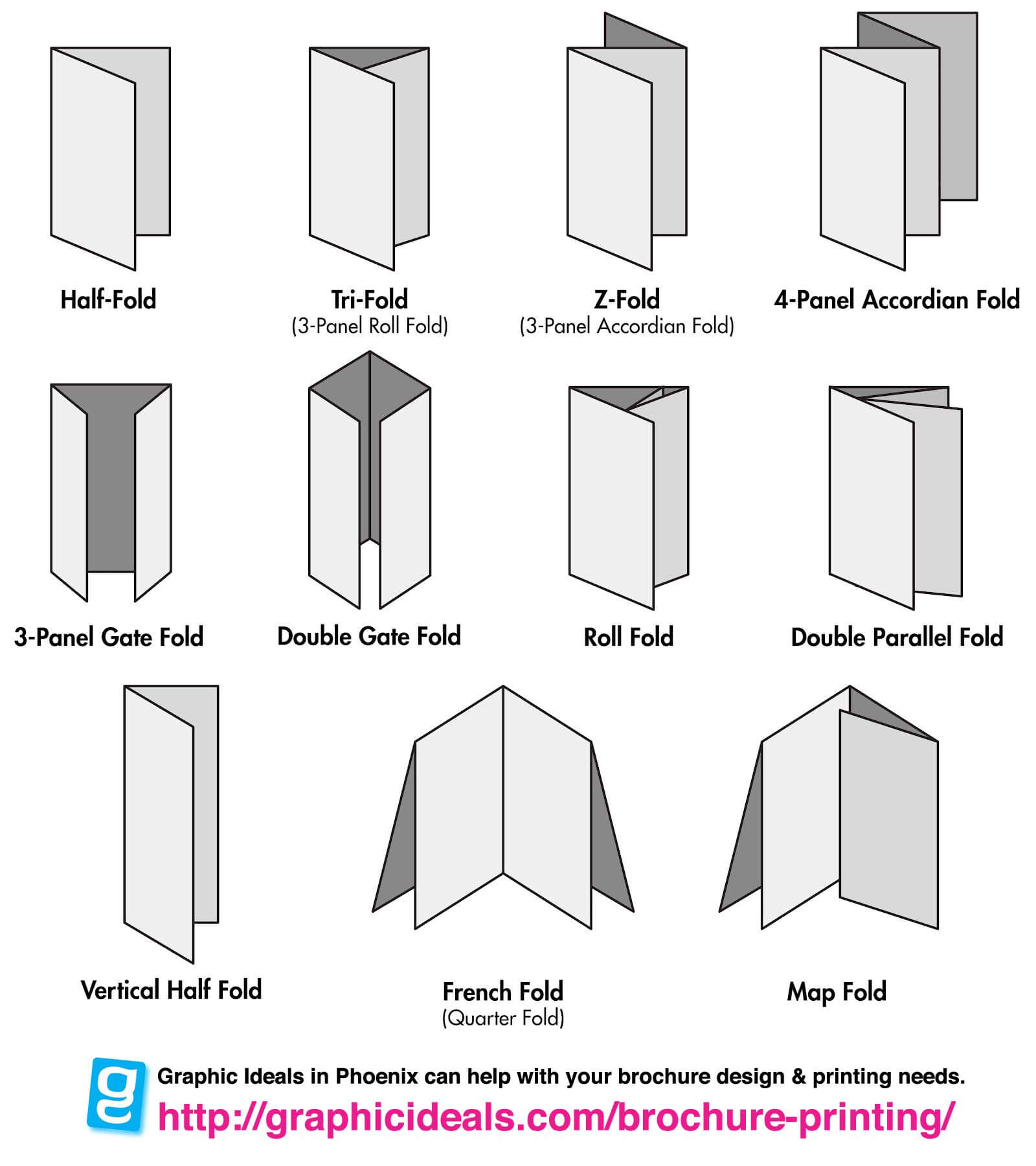 Finishing Print Services: Brochure Folds Diagram From intended for Brochure Folding Templates