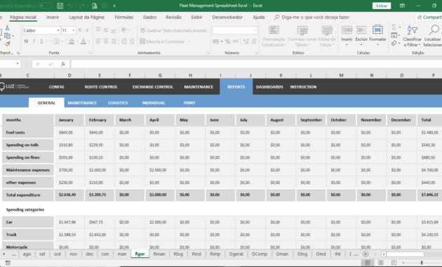 Fleet Management Spreadsheet Excel with regard to Fleet Report Template