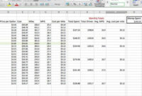 Fleet Management Spreadsheet Free Download And Fleet throughout Fleet Management Report Template