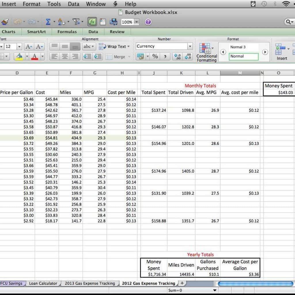 Fleet Management Spreadsheet Free Download And Fleet throughout Fleet Management Report Template