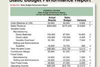 Flexible Budgets And Standard Cost Systems – Ppt Download pertaining to Flexible Budget Performance Report Template