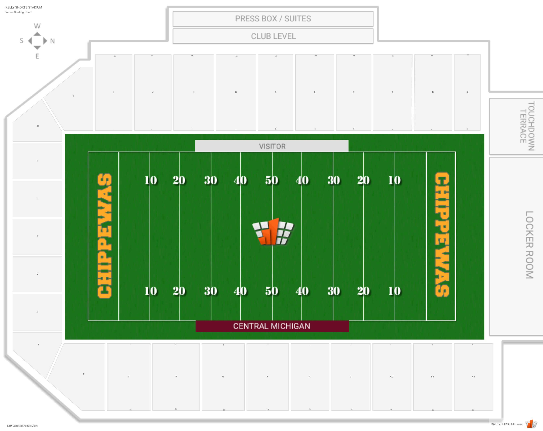 Football Field Template Printable | Free Download Best intended for Blank Football Field Template