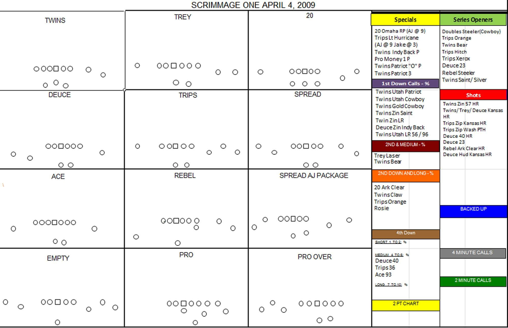 Football Play Drawing Template At Paintingvalley intended for Blank Football Field Template