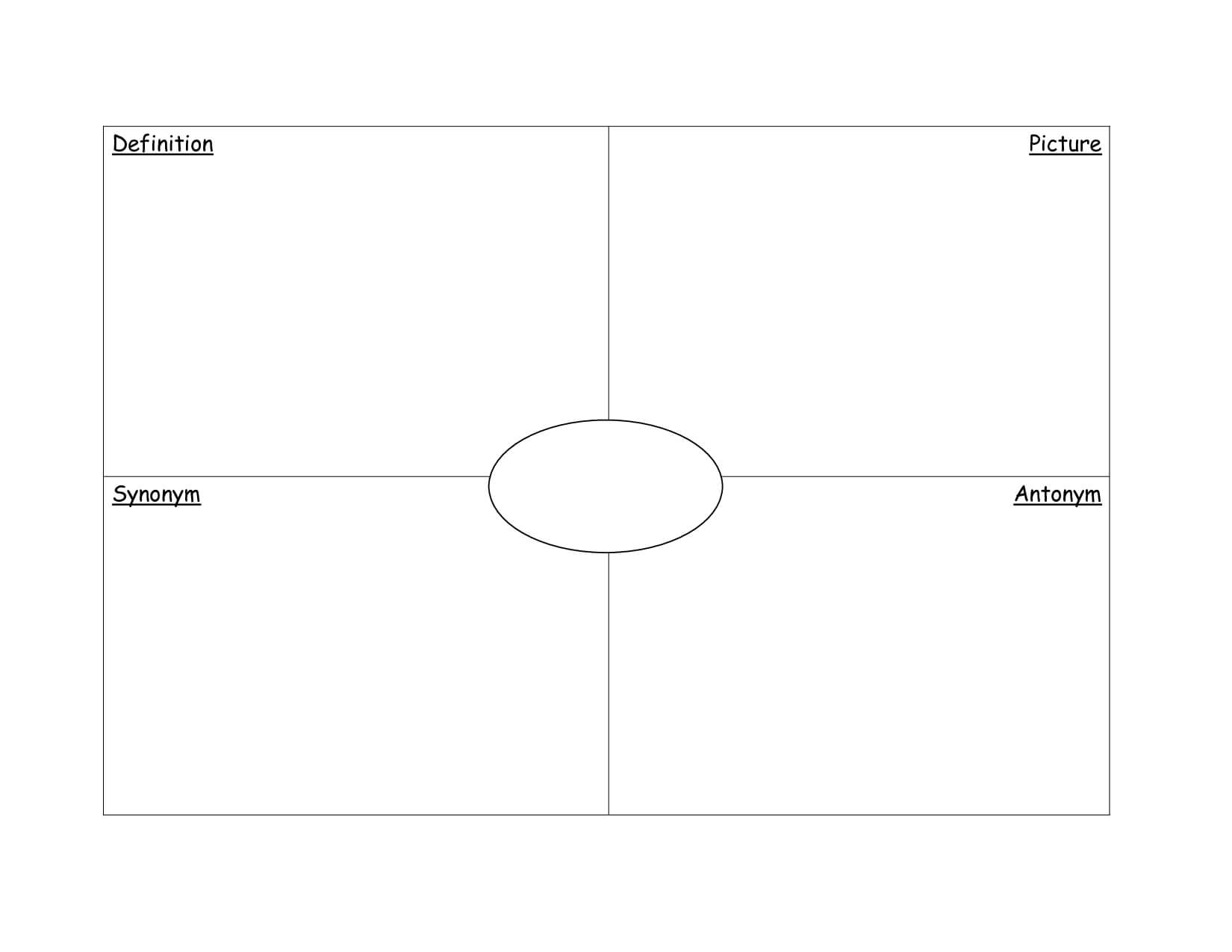 Frayer Model Graphic Organizer Template   Math Graphic intended for Blank Frayer Model Template