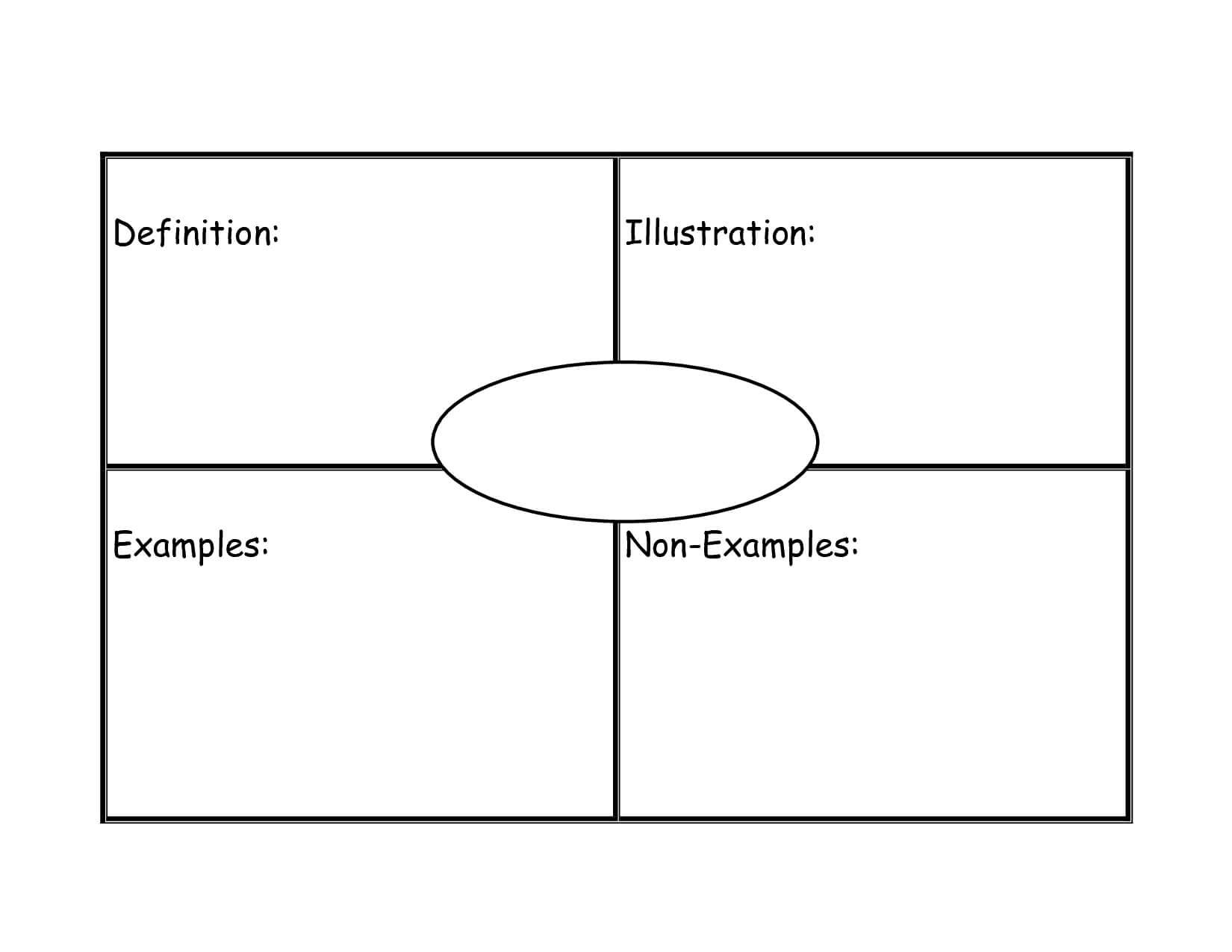 Frayer Model Graphic Organizer Template | Vocabulary Graphic Regarding Blank Frayer Model Template