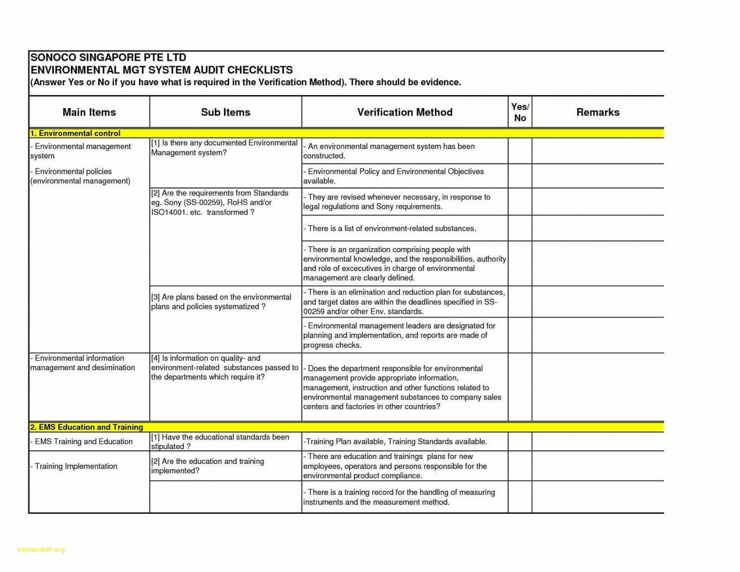 Free 009 Internal Audit Reportses Sample Of Report Format With Audit Findings Report Template