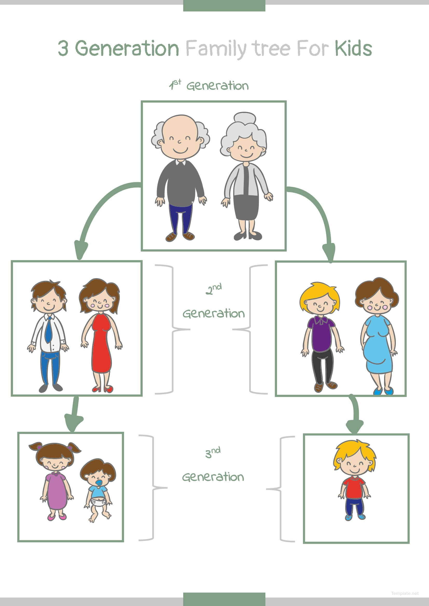Free 3 Generation Kid Family Tree | 123 | Family Tree For Throughout Blank Family Tree Template 3 Generations
